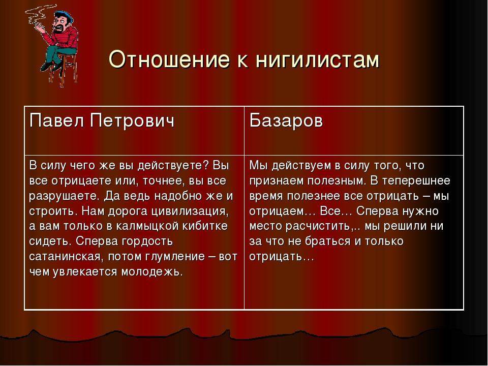 характеристика павла петровича и николая петровича кирсановых таблица