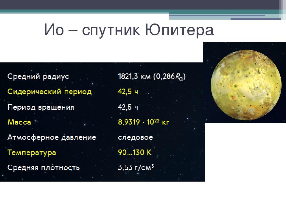 Ио – спутник Юпитера