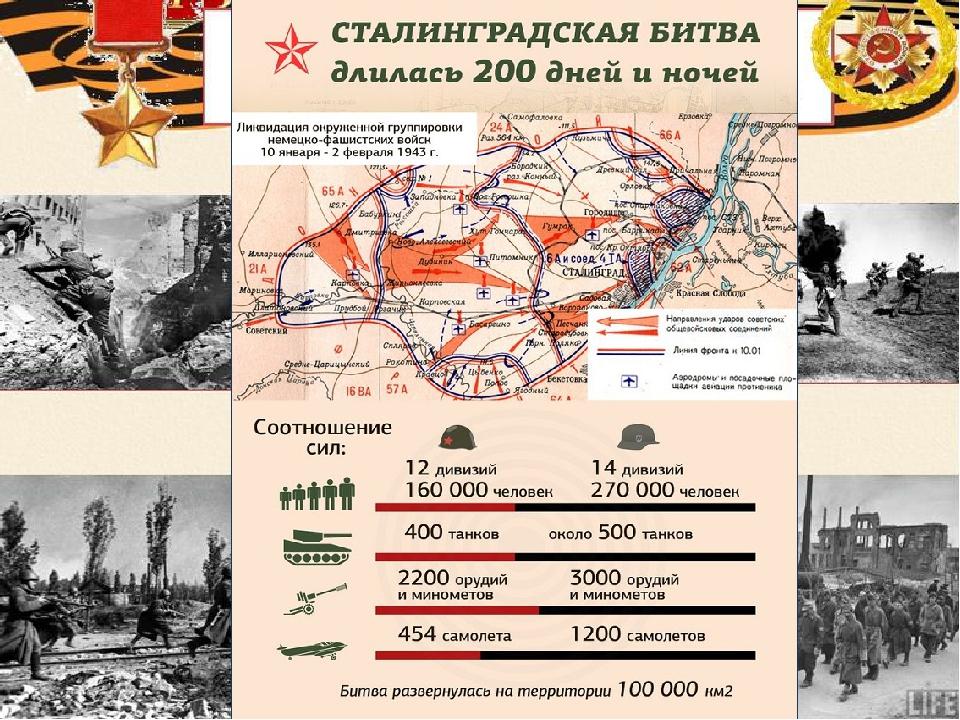Спасибо подруга, картинки 76 лет сталинградской битве