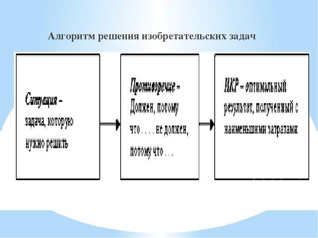Триз 3 класс решение задач административное право задачи и их решения для