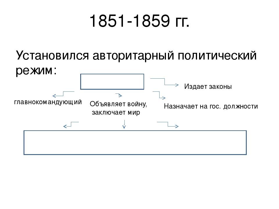1851-1859 гг. Установился авторитарный политический режим: Император главноко...