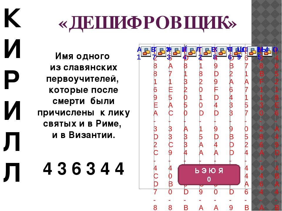 «ДЕШИФРОВЩИК» Ь Э Ю Я 0 Декоративное письмо, буквы которого связываются в неп...