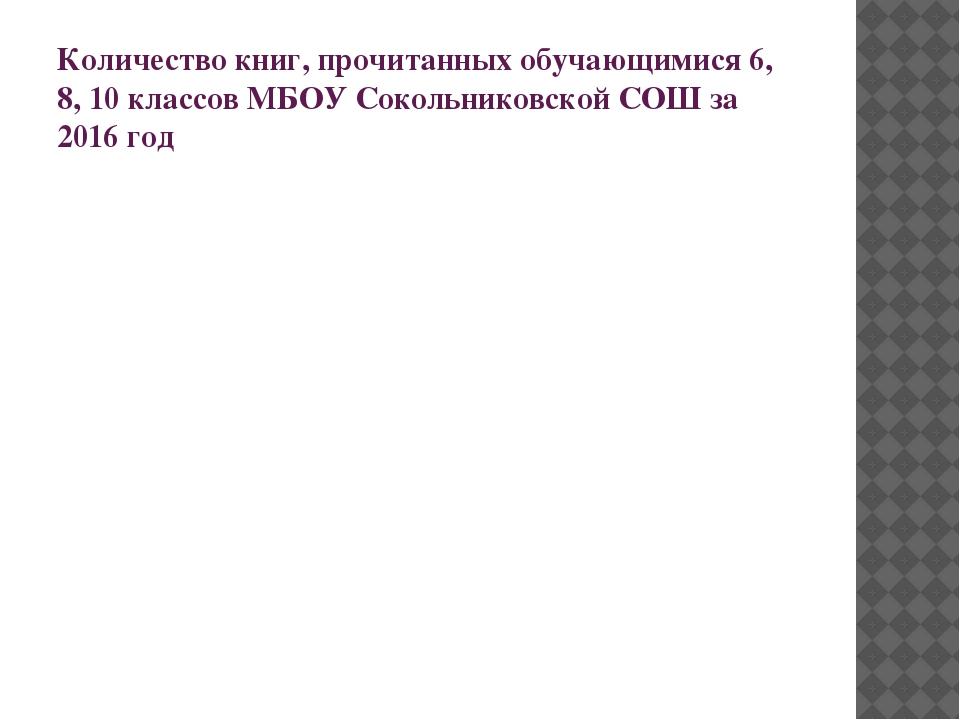 Количество книг, прочитанных обучающимися 6, 8, 10 классов МБОУ Сокольниковск...