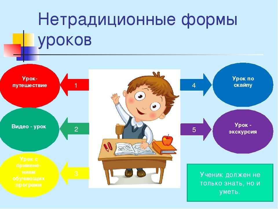 Нетрадиционные формы уроков 1 3 2 4 5 Урок- путешествие Урок - экскурсия Урок...