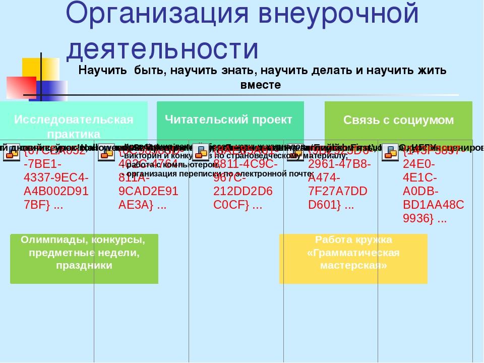 Работа кружка «Грамматическая мастерская» Олимпиады, конкурсы, предметные нед...