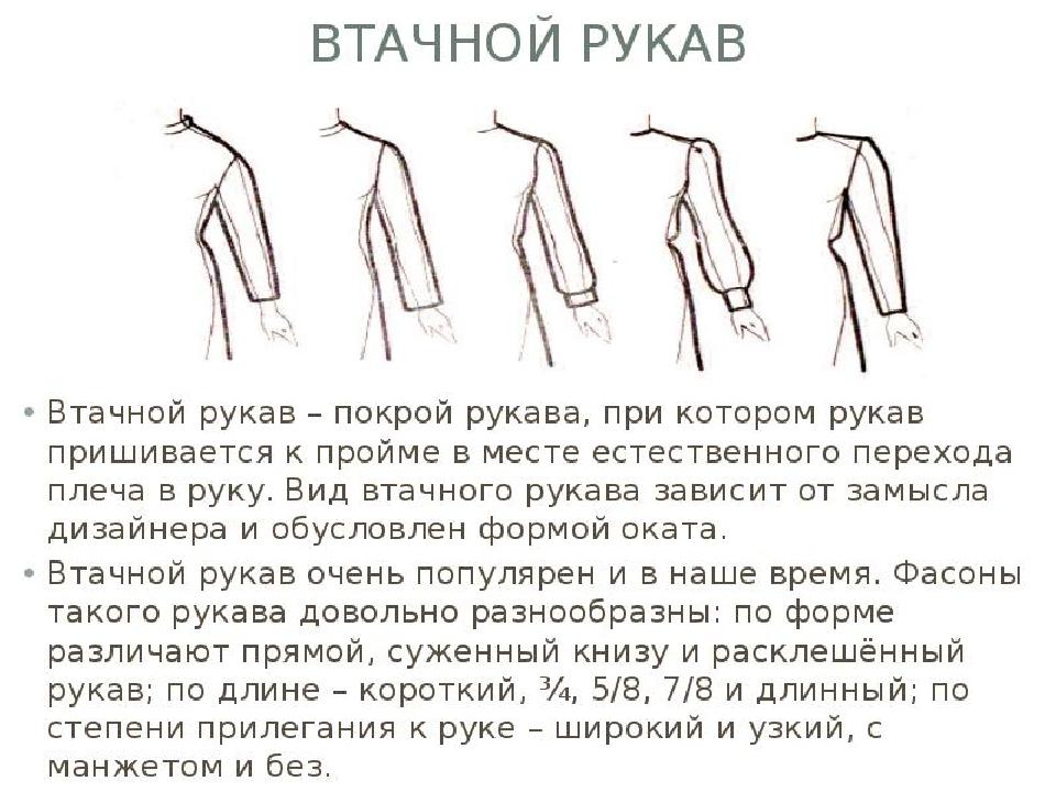 может виды рукавов схема фото юношеских лет