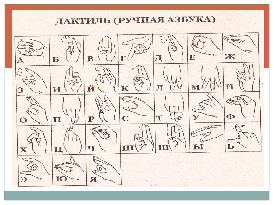 Дактильная азбука в картинках