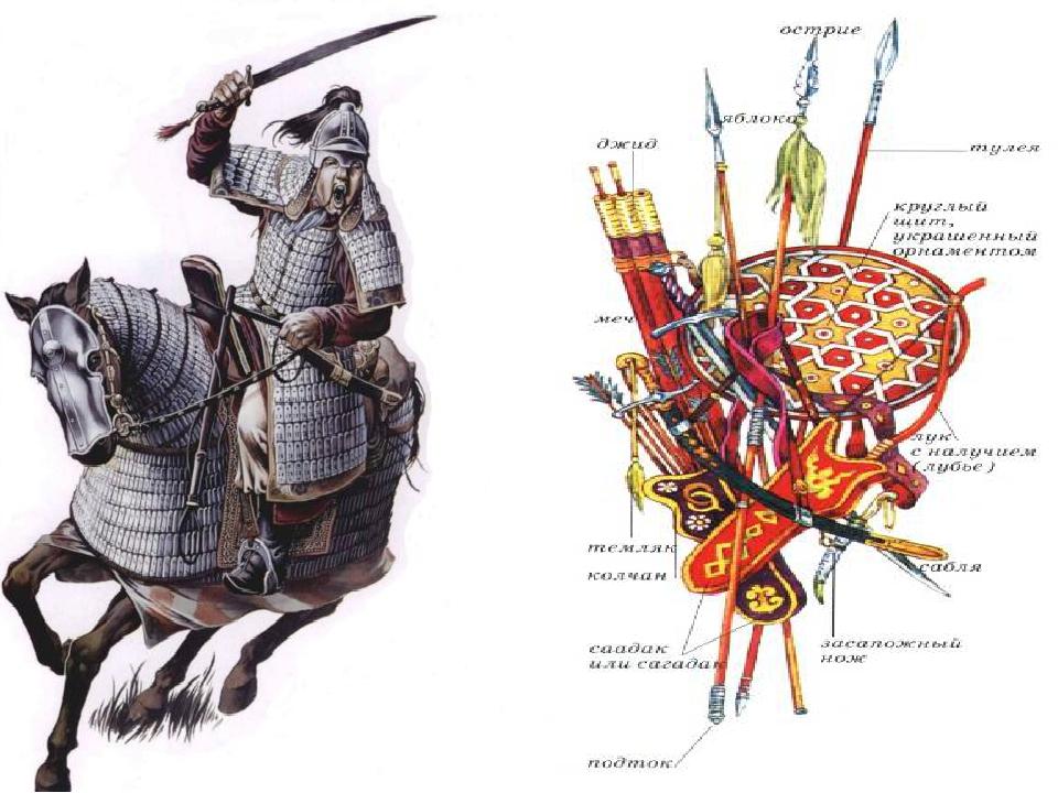иллюстрации к монгольскому нашествию на русь