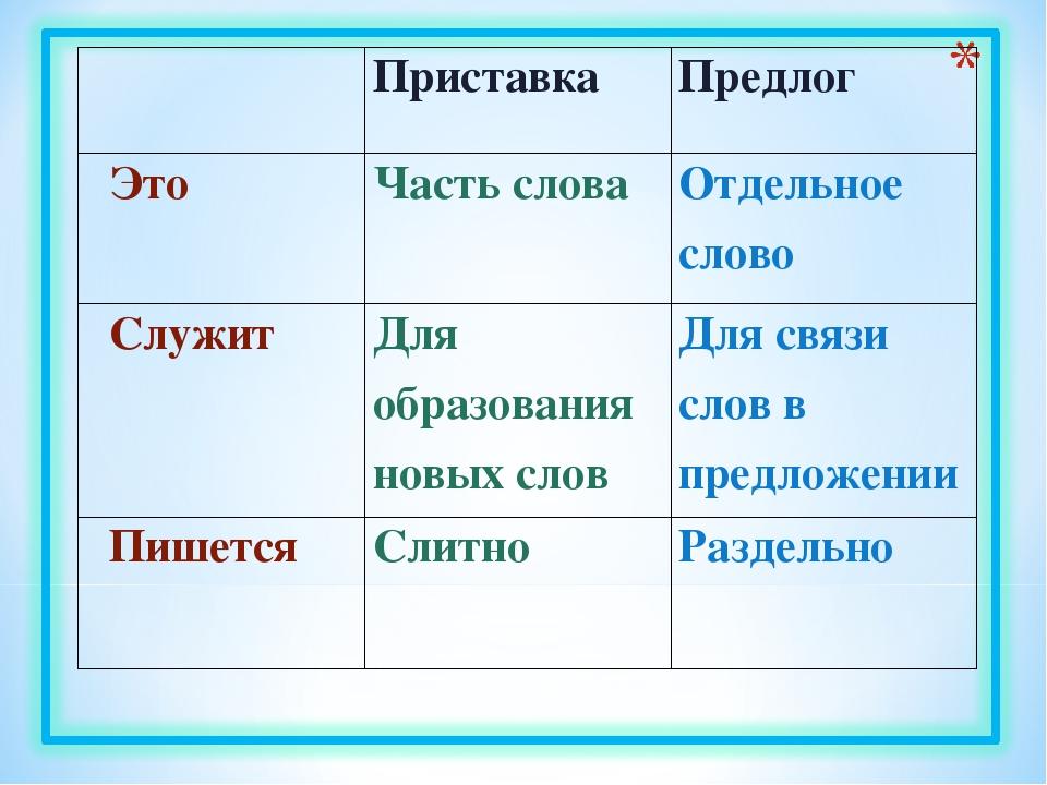 картинки приставок и предлогов непосредственно перед