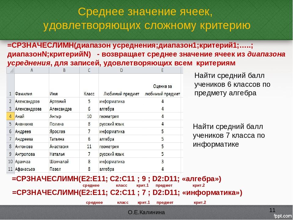 Среднее значение ячеек, удовлетворяющих сложному критерию * О.Е.Калинина =СРЗ...