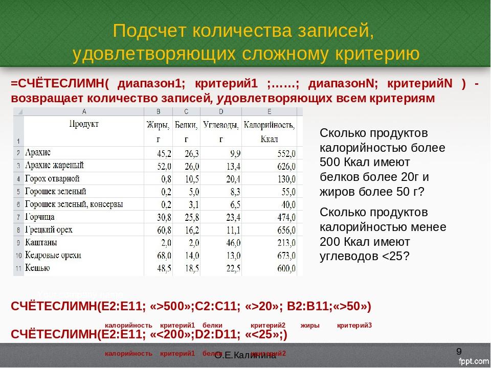 Подсчет количества записей, удовлетворяющих сложному критерию * О.Е.Калинина...