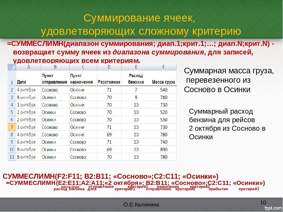 Суммирование ячеек, удовлетворяющих сложному критерию * О.Е.Калинина =СУММЕСЛ...