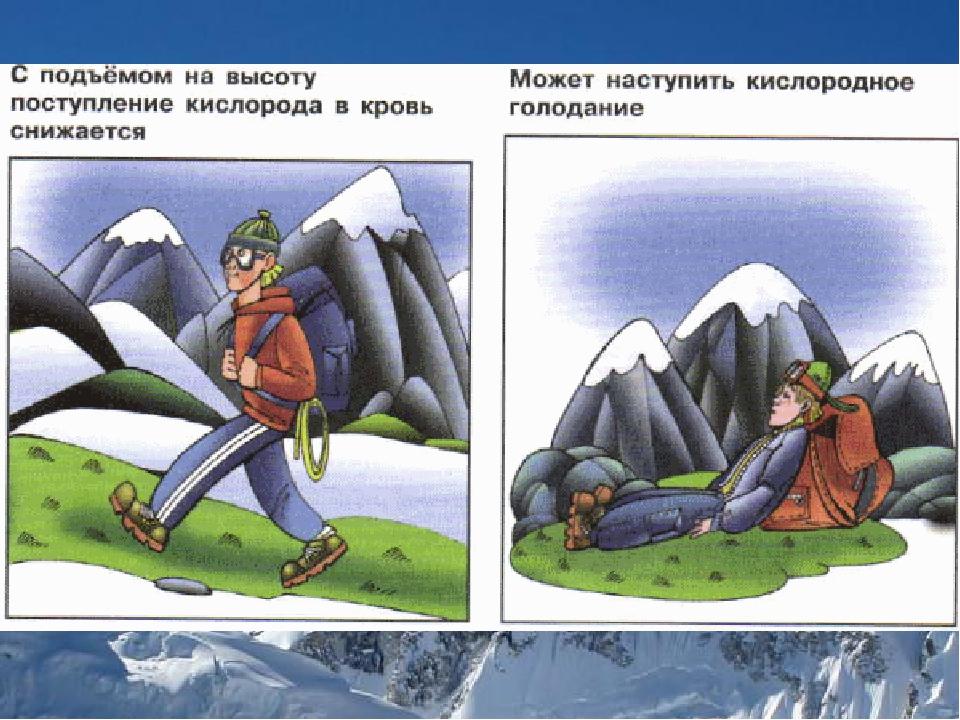 Картинки акклиматизация в горной местности