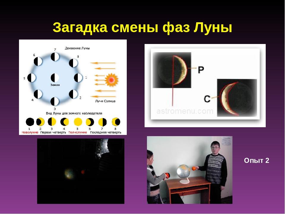 Загадка смены фаз Луны Опыт 2