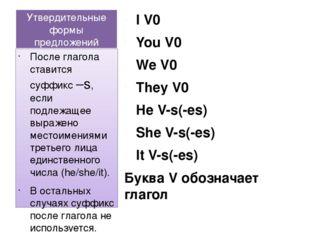 Утвердительные формы предложений I V0 You V0 We V0 They V0 He V-s(-es) She V-