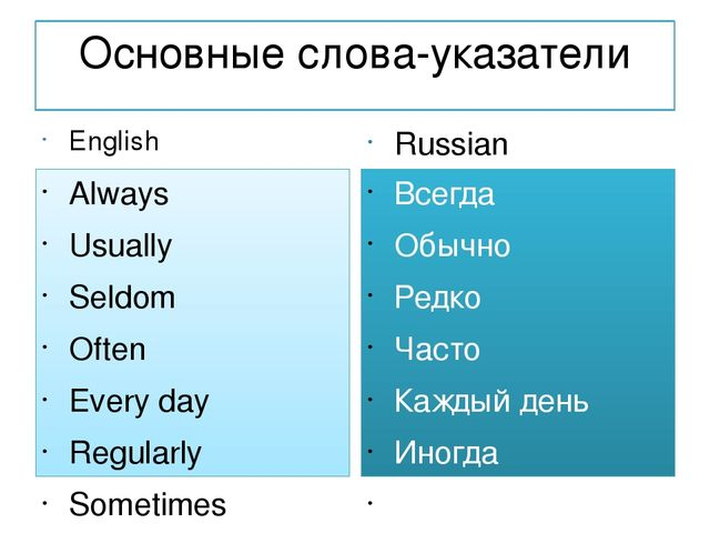 Основные слова-указатели English Always Usually Seldom Often Every day Regula...
