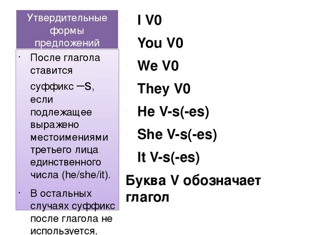 Утвердительные формы предложений I V0 You V0 We V0 They V0 He V-s(-es) She V-...