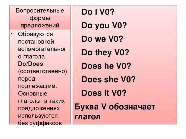 Вопросительные формы предложений Do I V0? Do you V0? Do we V0? Do they V0? Do...