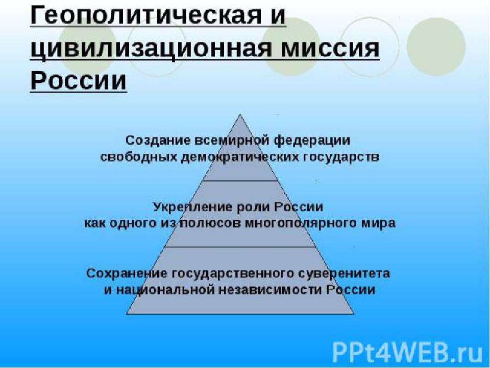 Модель геополитического положения россии в кавказском секторе можно выделить две главные и взаимосвязанные проблемы