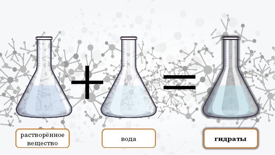 картинка растворимые вещества объявления продаже