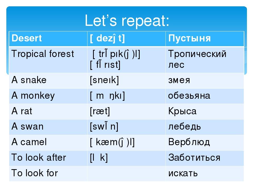 Let's repeat: Desert[ʹdezət] Пустыня Tropical forest [ʹtrɒpık(ə)l] [ʹfɒrıs...