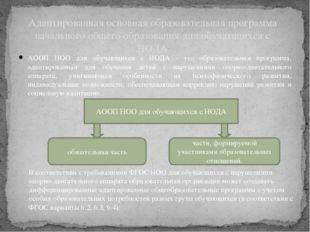 АООП НОО для обучающихся с НОДА - это образовательная программа, адаптированн