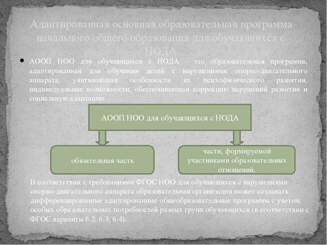 АООП НОО для обучающихся с НОДА - это образовательная программа, адаптированн...