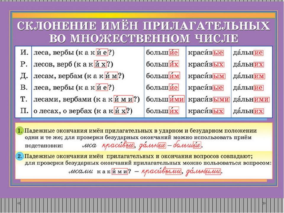 Адлерский коасивое прилагательное к слову звёздочки Владимира Высоцкого: друге
