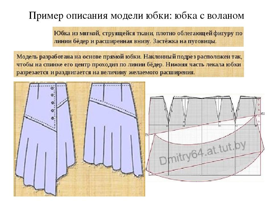 спорта модели юбок и их описание с картинками подарить учителю