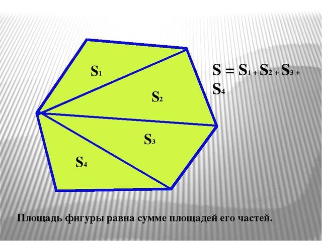 Конспект урока по геометрии по теме площадь фигур