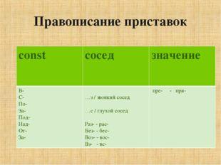 Правописание приставок constсоседзначение В- С- По- За- Под- Над- От- За-