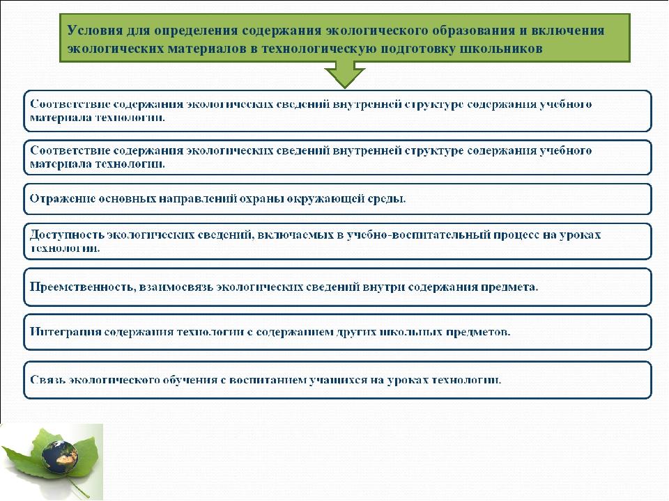 Условия для определения содержания экологического образования и включения эко...