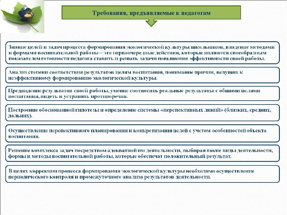 Требования, предъявляемые к педагогам