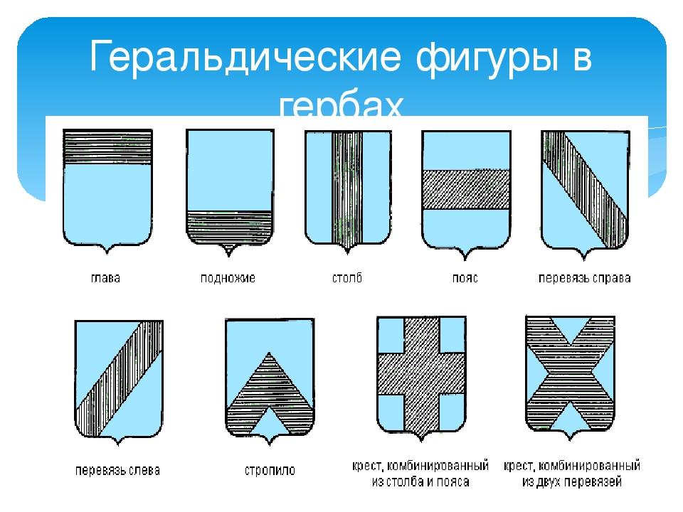 Геральдические фигуры в гербах
