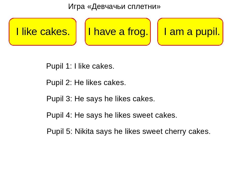 Игра «Девчачьи сплетни» Pupil 1: I like cakes. Pupil 2: He likes cakes. Pupil...