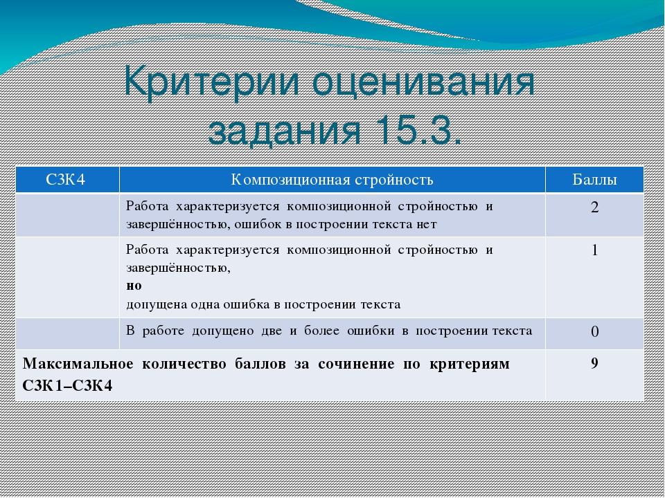 Критерии оценки плаката