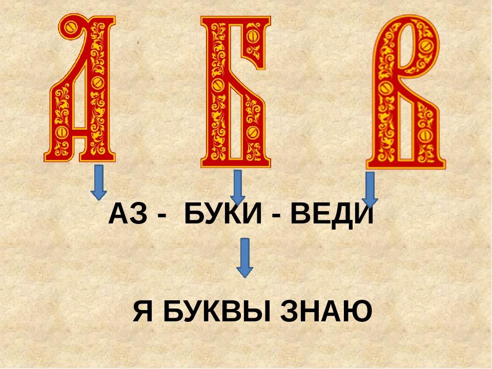 начинать буквы славянского алфавита в картинках нагреватели массово