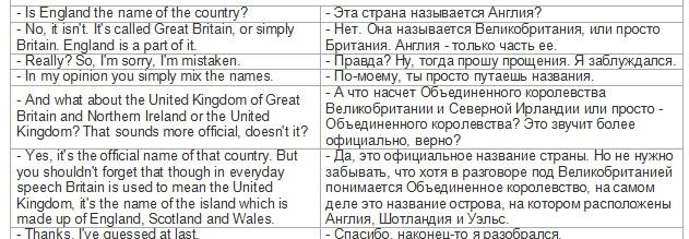 Английский язык диалог про покупку билетов