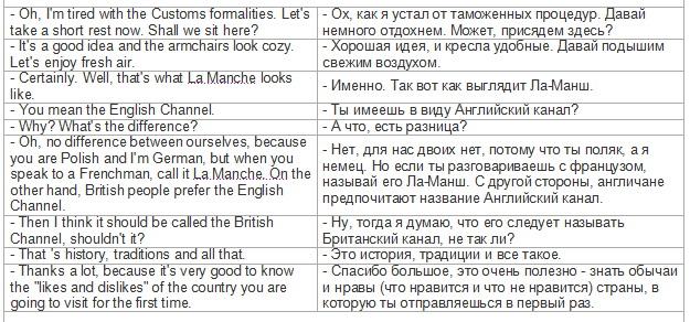 бытовые ситуации диалоги на английском выделить условно три