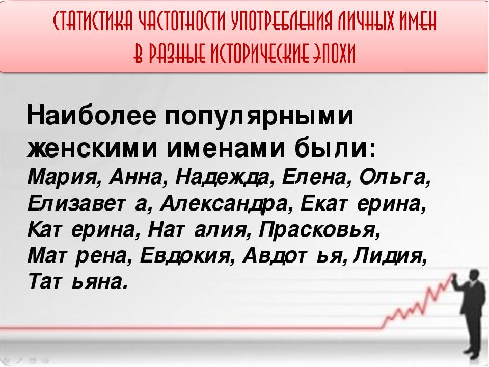 Наиболее популярными женскими именами были: Мария, Анна, Надежда, Елена, Ольг...