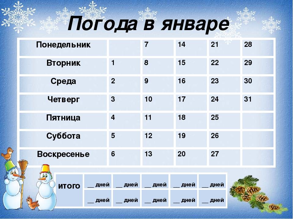 станции картинка для календаря погоды февраль кто подскажет