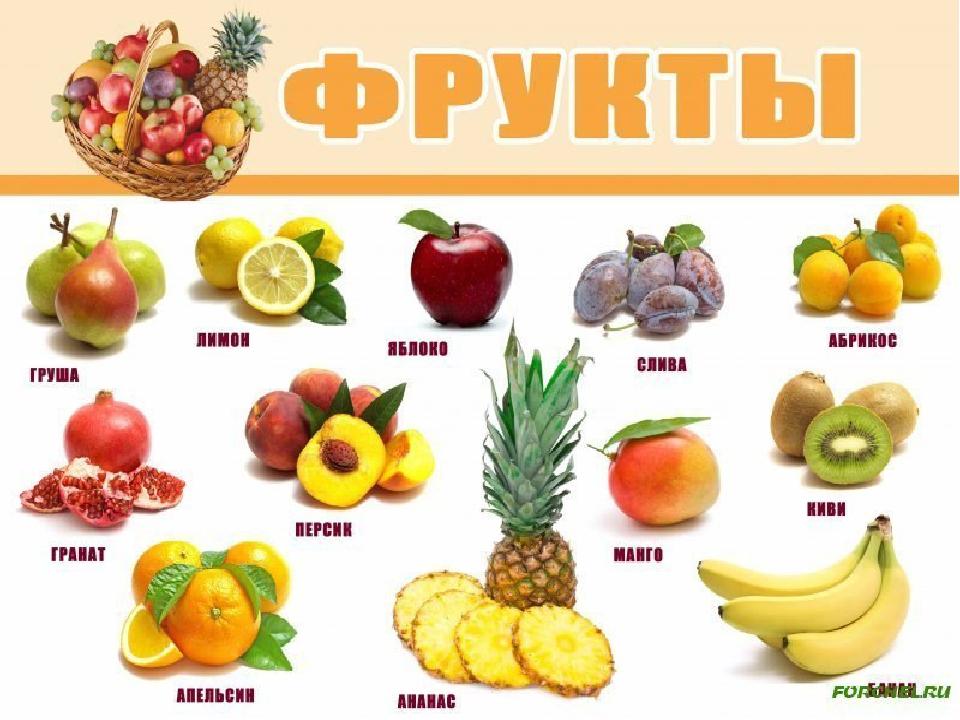 фрукты с картинками и названиями открыть для себя
