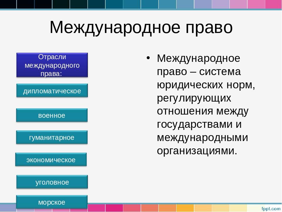 Презентация Международное Морское Право
