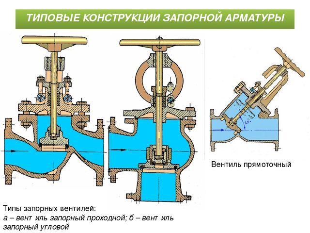 клапаны запорные чертеж