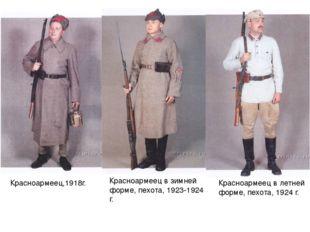 Красноармеец,1918г. Красноармеец в зимней форме, пехота, 1923-1924 г. Красноа