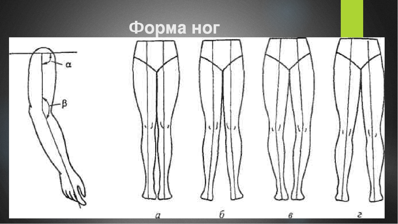 Форма ног