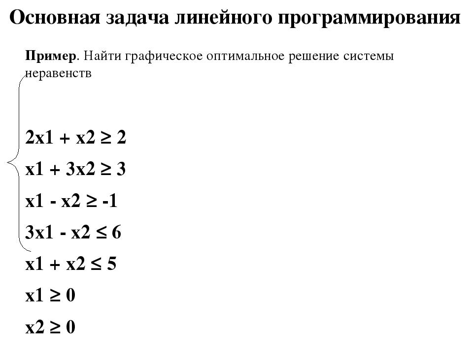 Основная задача линейного программирования Пример. Найти графическое оптималь...