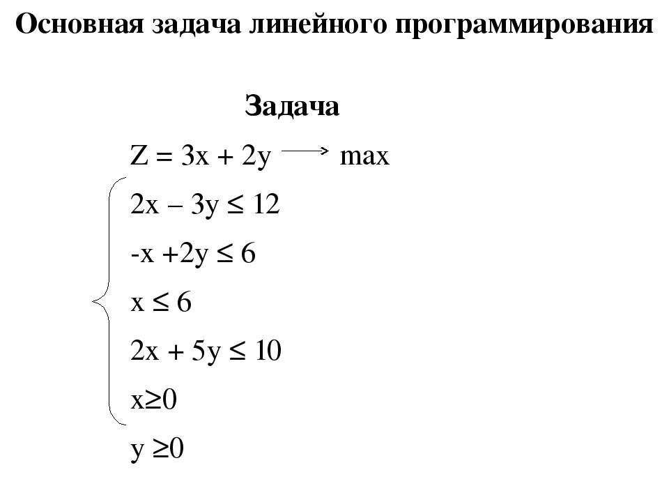 Основная задача линейного программирования Задача Z = 3x + 2y max 2x – 3y ≤ 1...
