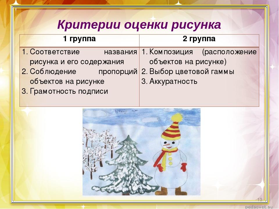 Критерии рисунка на конкурс