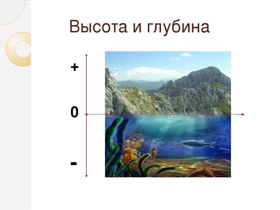 Картинки высот и глубин